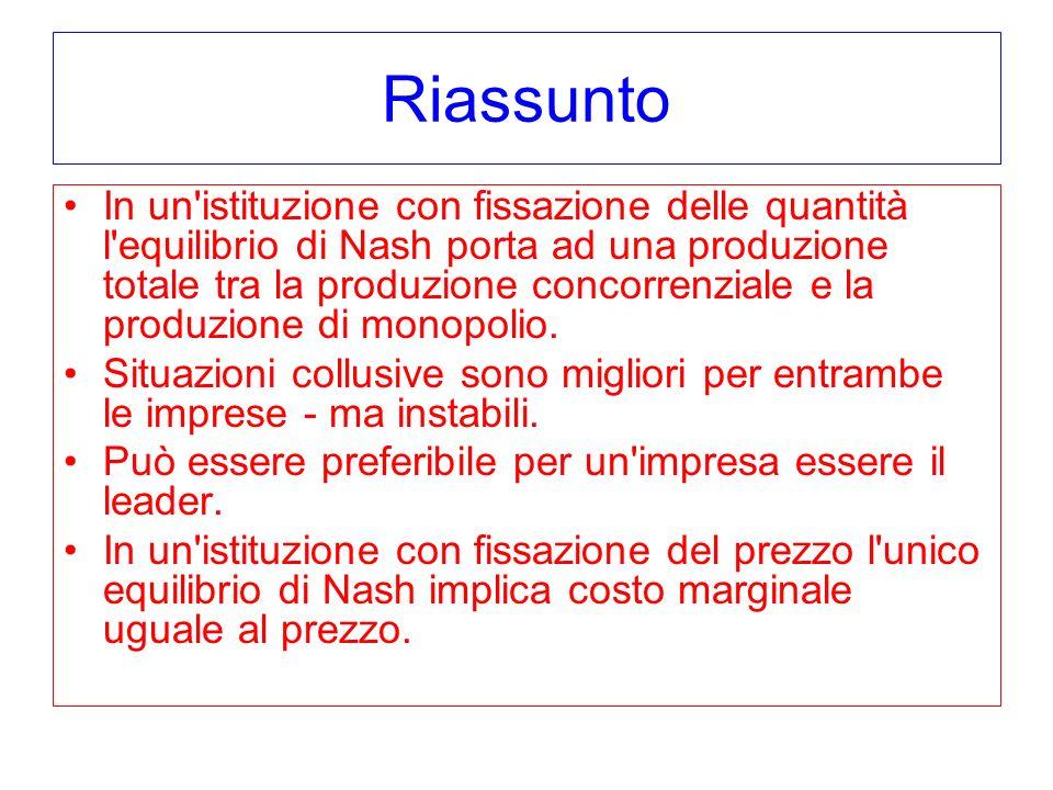 Riassunto In un istituzione con fissazione delle quantità l equilibrio di Nash porta ad una produzione totale tra la produzione concorrenziale e la produzione di monopolio.