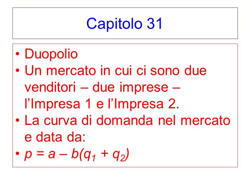 Capitolo 31 Duopolio Un mercato in cui ci sono due venditori – due imprese – lImpresa 1 e lImpresa 2.