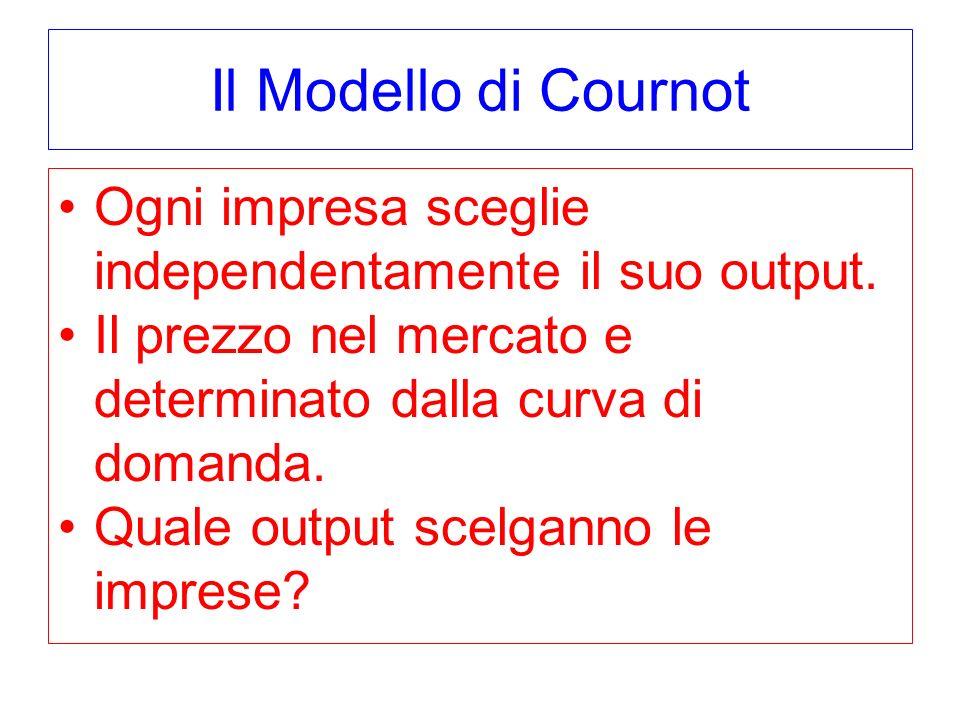Il Modello di Cournot Ogni impresa sceglie independentamente il suo output.