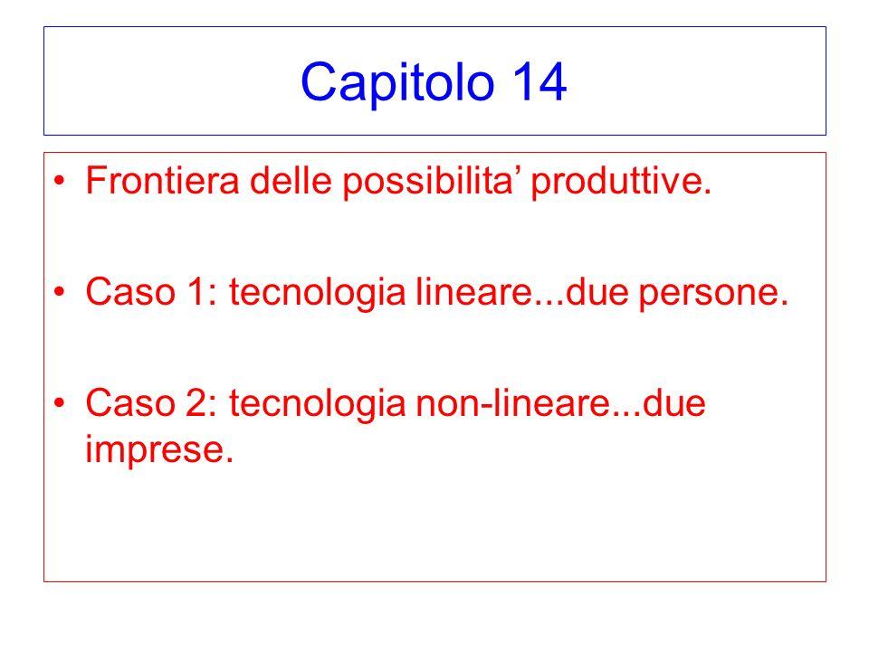 Capitolo 14 Frontiera delle possibilita produttive. Caso 1: tecnologia lineare...due persone. Caso 2: tecnologia non-lineare...due imprese.