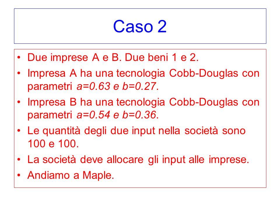 Caso 2 Due imprese A e B. Due beni 1 e 2. Impresa A ha una tecnologia Cobb-Douglas con parametri a=0.63 e b=0.27. Impresa B ha una tecnologia Cobb-Dou