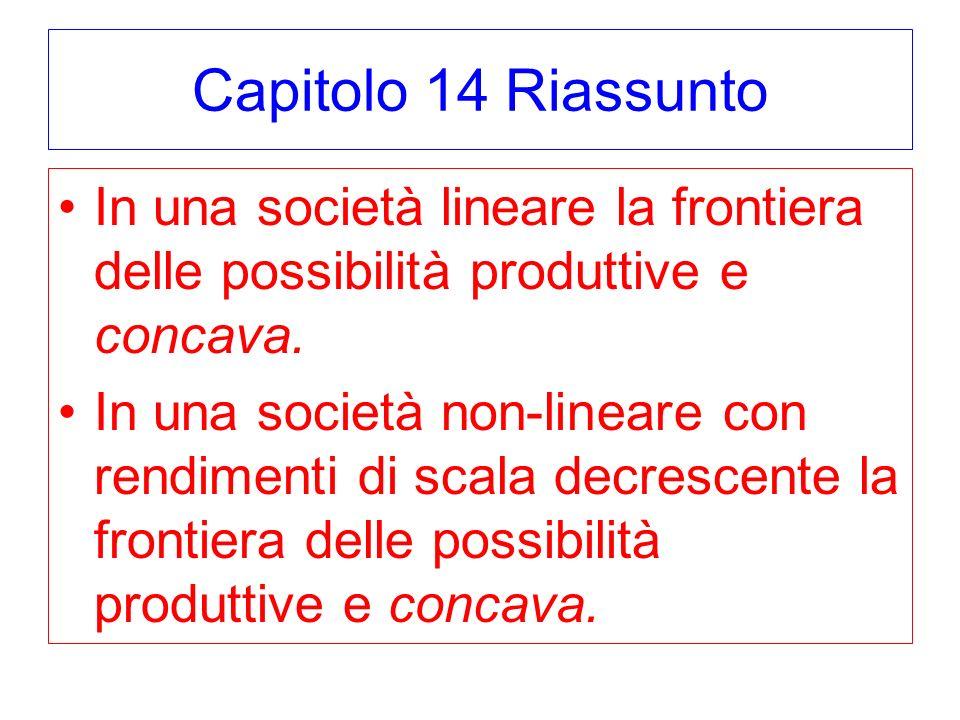 Capitolo 14 Riassunto In una società lineare la frontiera delle possibilità produttive e concava. In una società non-lineare con rendimenti di scala d