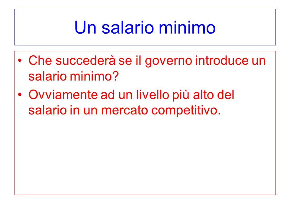 Un salario minimo Che succederà se il governo introduce un salario minimo.