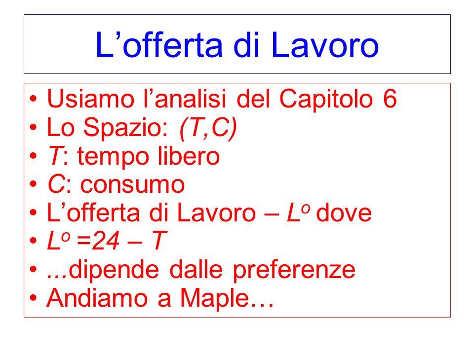 Lofferta di Lavoro Usiamo lanalisi del Capitolo 6 Lo Spazio: (T,C) T: tempo libero C: consumo Lofferta di Lavoro – L o dove L o =24 – T...dipende dalle preferenze Andiamo a Maple…
