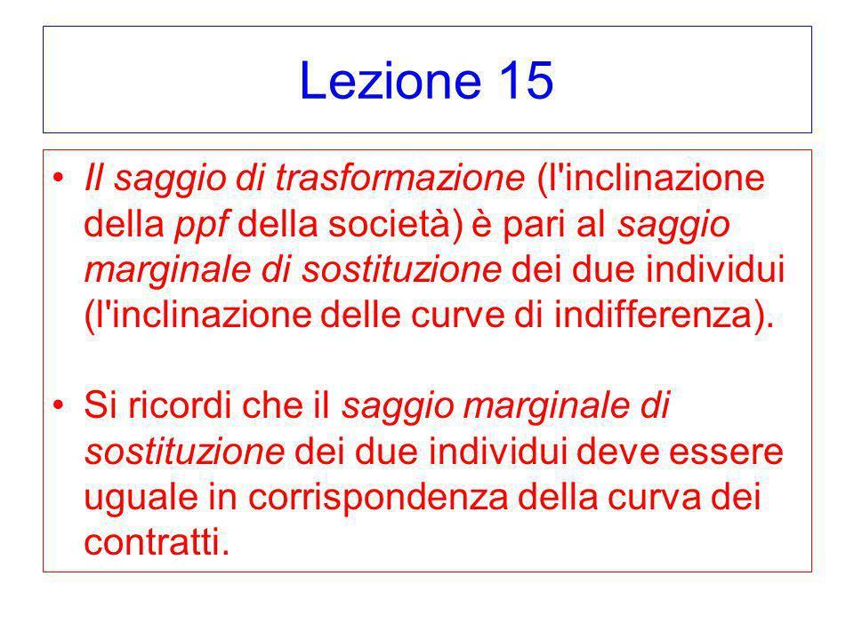Lezione 15 Il saggio di trasformazione (l inclinazione della ppf della società) è pari al saggio marginale di sostituzione dei due individui (l inclinazione delle curve di indifferenza).