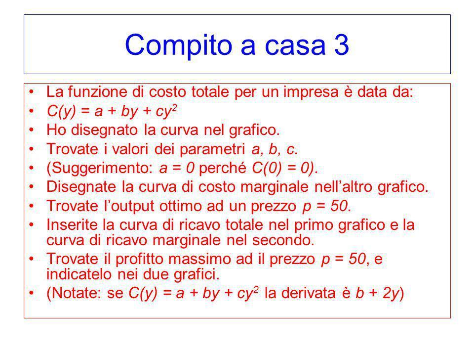 Compito a casa 3 La funzione di costo totale per un impresa è data da: C(y) = a + by + cy 2 Ho disegnato la curva nel grafico.