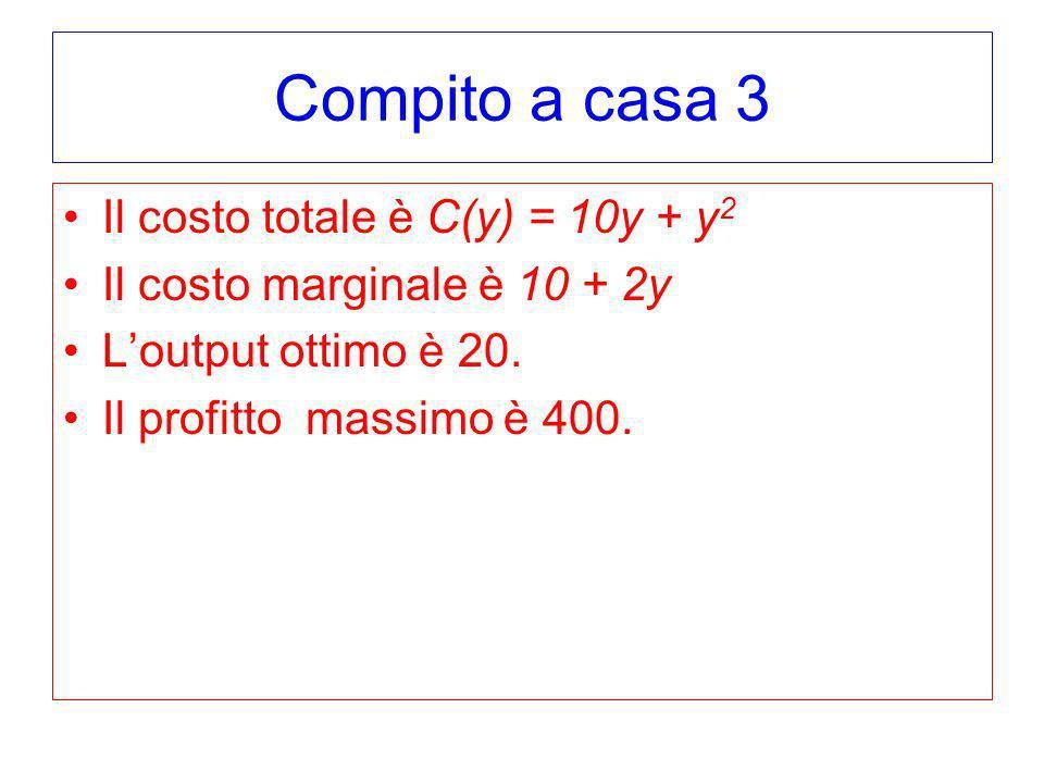 Compito a casa 3 Il costo totale è C(y) = 10y + y 2 Il costo marginale è 10 + 2y Loutput ottimo è 20. Il profitto massimo è 400.