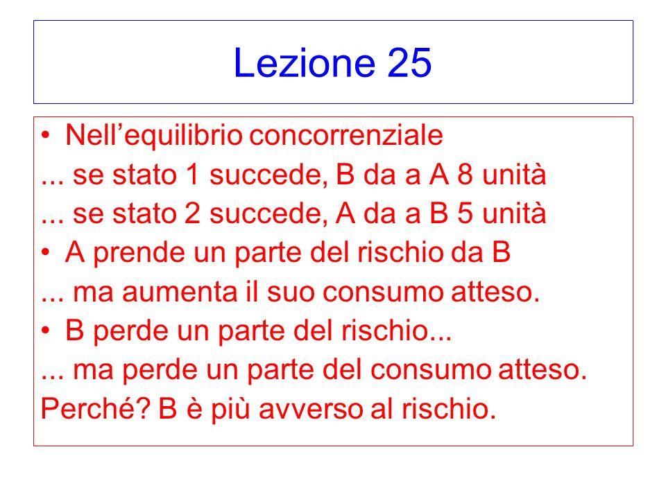 Lezione 25 Nellequilibrio concorrenziale... se stato 1 succede, B da a A 8 unità...