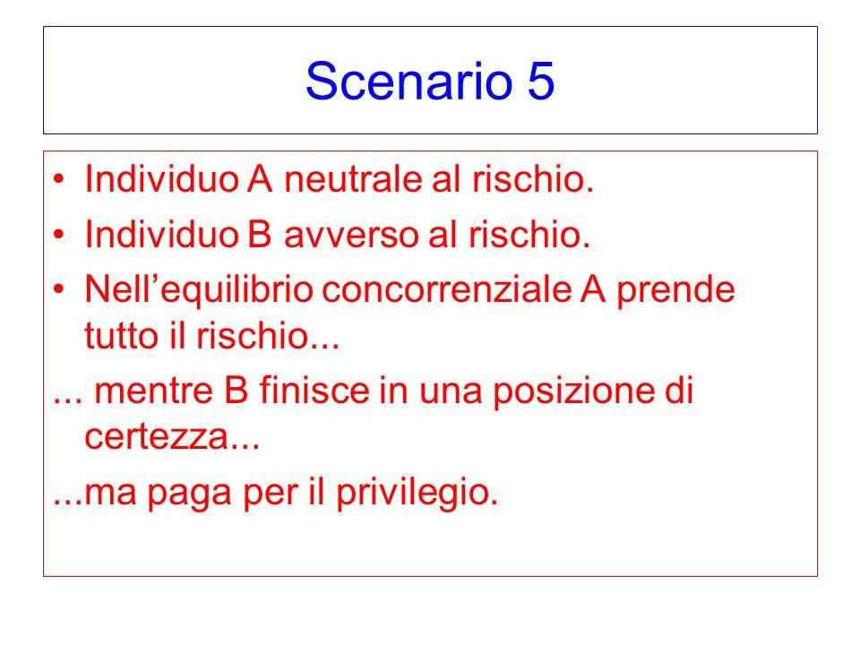 Scenario 5 Individuo A neutrale al rischio. Individuo B avverso al rischio.
