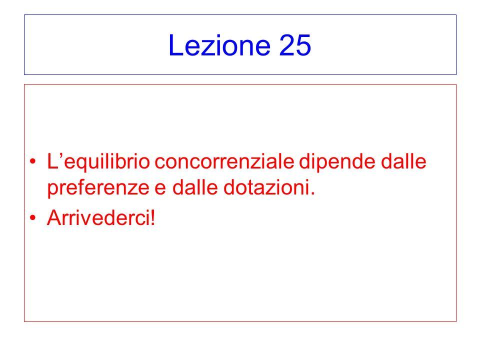 Lezione 25 Lequilibrio concorrenziale dipende dalle preferenze e dalle dotazioni. Arrivederci!