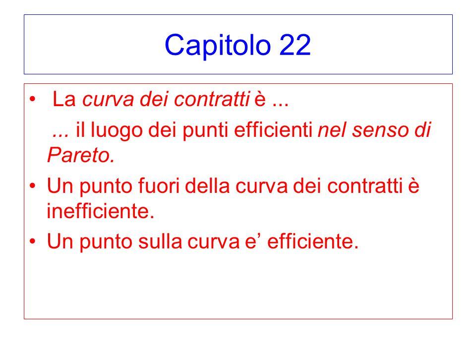 Capitolo 22 La curva dei contratti è...... il luogo dei punti efficienti nel senso di Pareto.