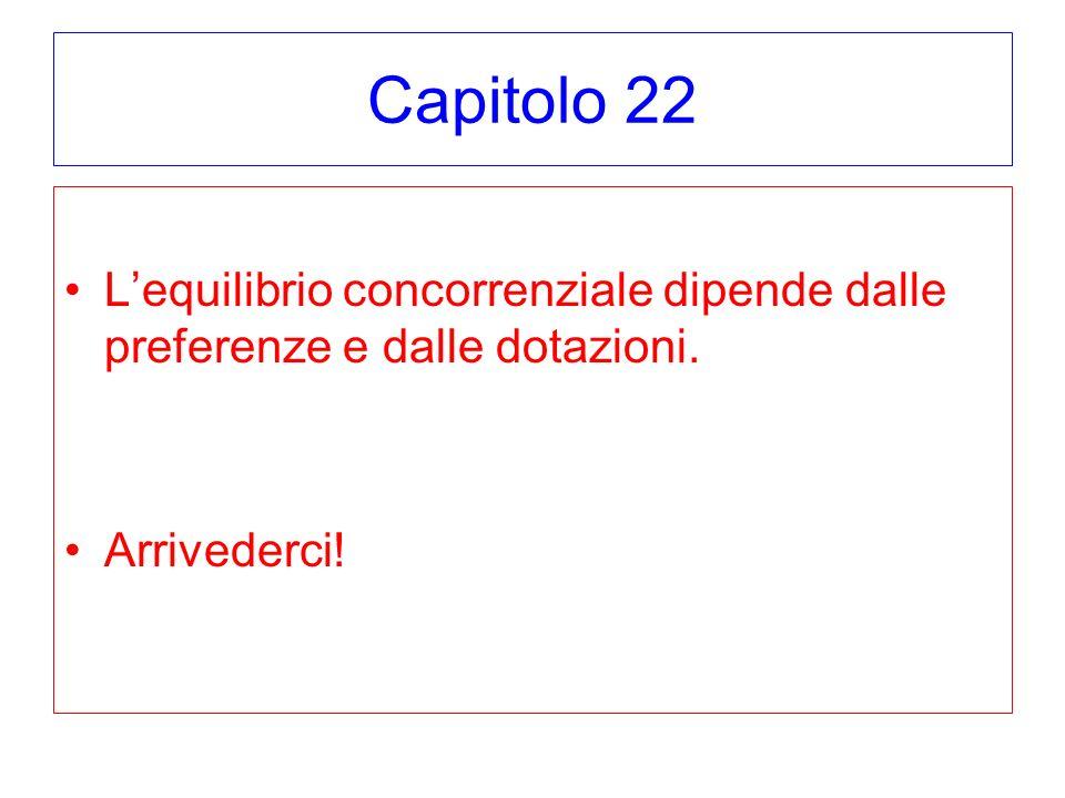 Capitolo 22 Lequilibrio concorrenziale dipende dalle preferenze e dalle dotazioni. Arrivederci!