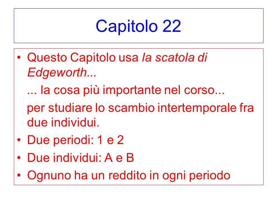 Capitolo 22 Cominciamo con due individui con preferenze del modello di Utilità Scontata Tutte e due con u(c) = c Tutte e due con tasso di sconto = 0.3 Individuo A: m 1 = 100, m 2 = 25 Individuo B: m 1 = 50, m 2 = 75 La società: periodo 1: 150, periodo 2: 100