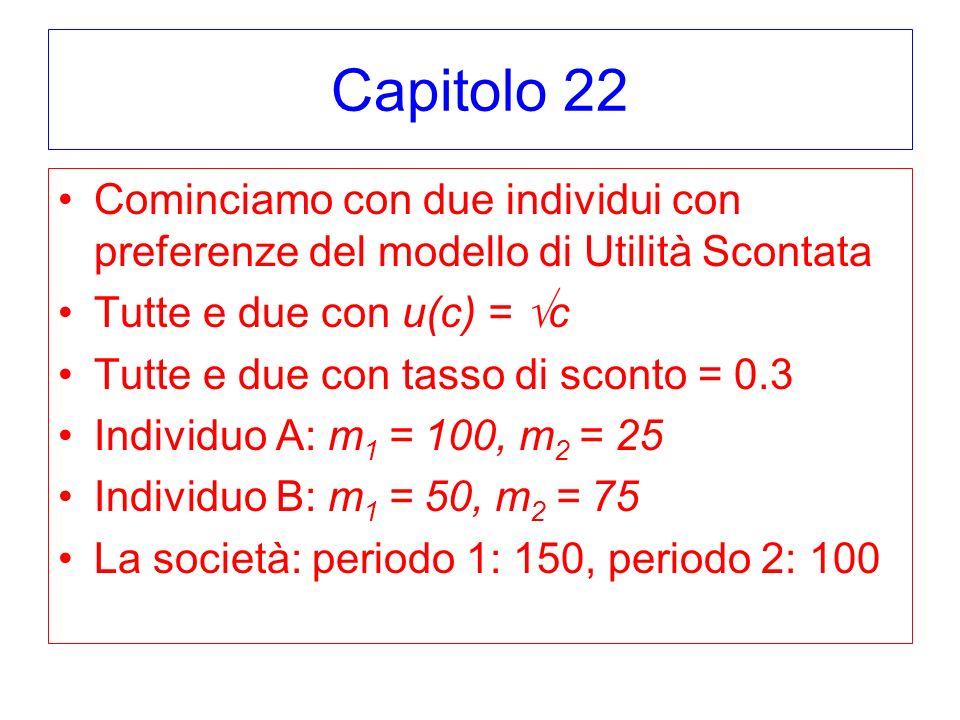Capitolo 22 Nellequilibrio concorrenziale...A da (in prestito) a B 23.76 nel periodo 1...