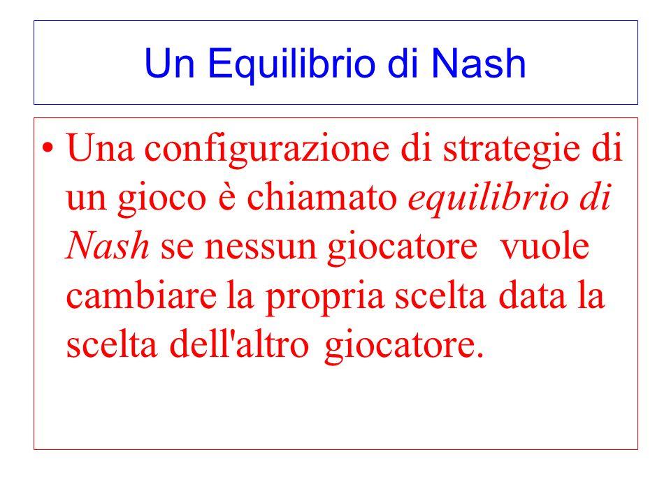 Un Equilibrio di Nash Una configurazione di strategie di un gioco è chiamato equilibrio di Nash se nessun giocatore vuole cambiare la propria scelta data la scelta dell altro giocatore.
