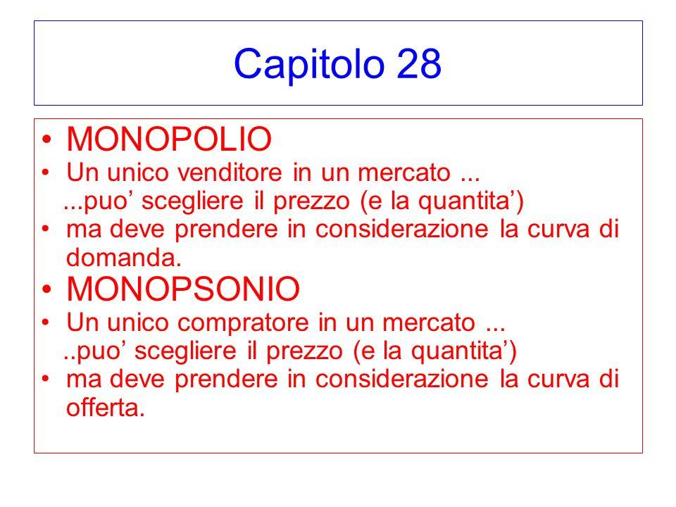 Capitolo 28 MONOPOLIO Un unico venditore in un mercato......puo scegliere il prezzo (e la quantita) ma deve prendere in considerazione la curva di domanda.