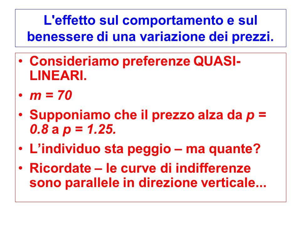 Consideriamo preferenze QUASI- LINEARI. m = 70 Supponiamo che il prezzo alza da p = 0.8 a p = 1.25.