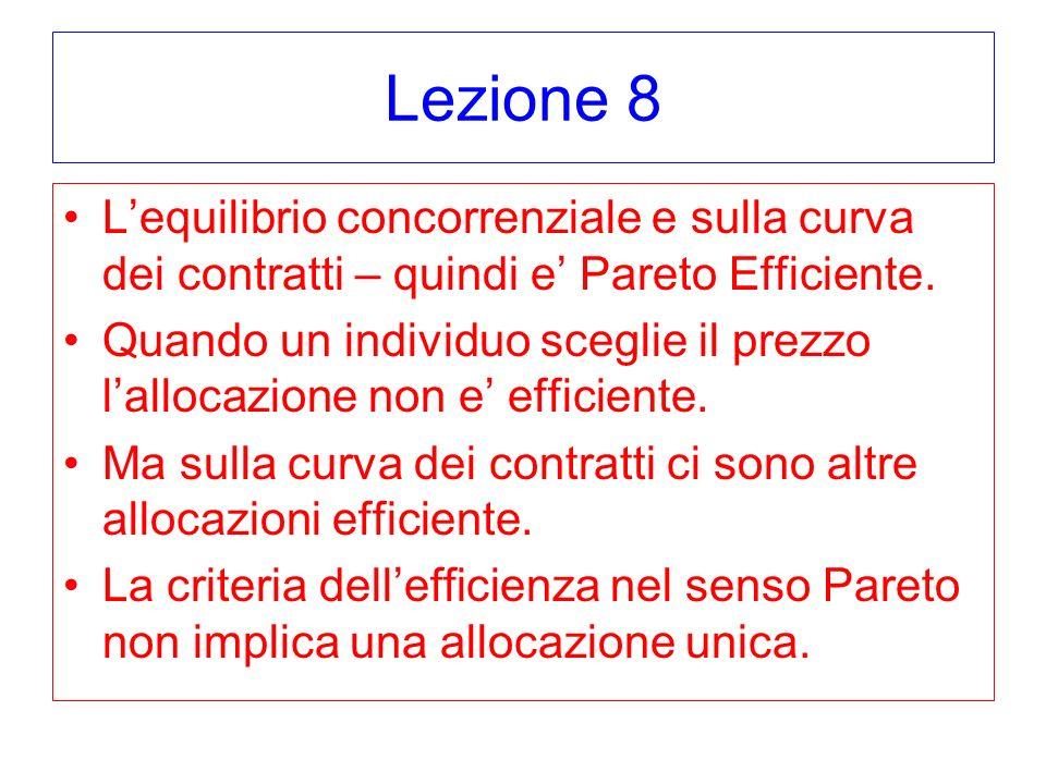 Lezione 8 Lequilibrio concorrenziale e sulla curva dei contratti – quindi e Pareto Efficiente.
