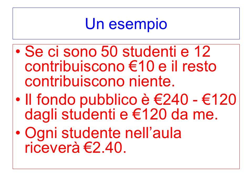 Un esempio Se ci sono 50 studenti e 12 contribuiscono 10 e il resto contribuiscono niente. Il fondo pubblico è 240 - 120 dagli studenti e 120 da me. O