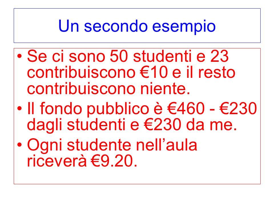 Un secondo esempio Se ci sono 50 studenti e 23 contribuiscono 10 e il resto contribuiscono niente. Il fondo pubblico è 460 - 230 dagli studenti e 230