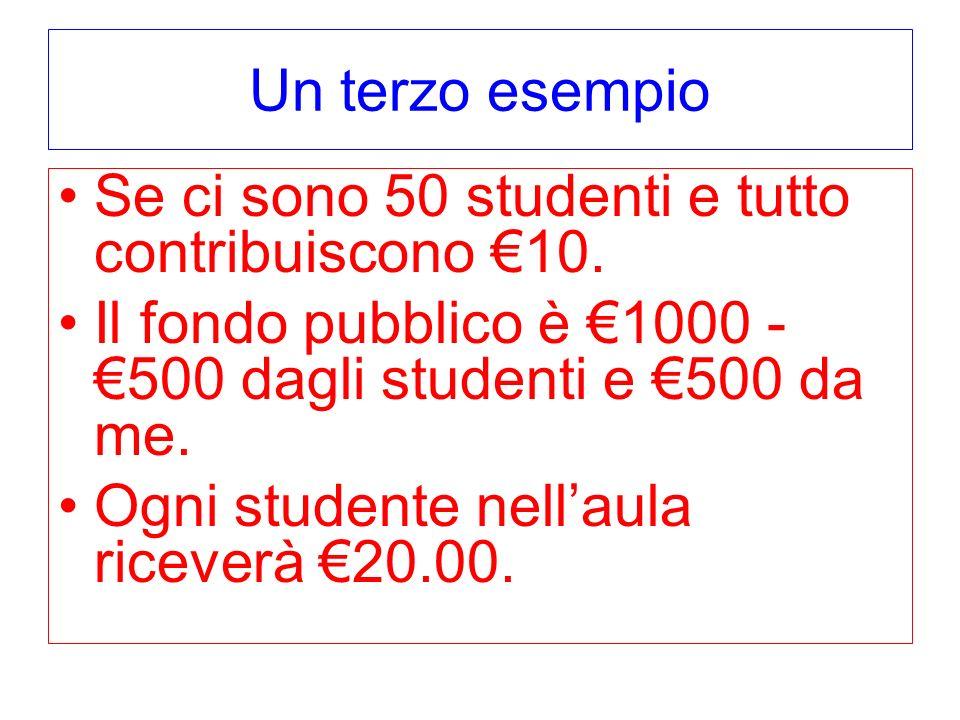 Un terzo esempio Se ci sono 50 studenti e tutto contribuiscono 10. Il fondo pubblico è 1000 - 500 dagli studenti e 500 da me. Ogni studente nellaula r