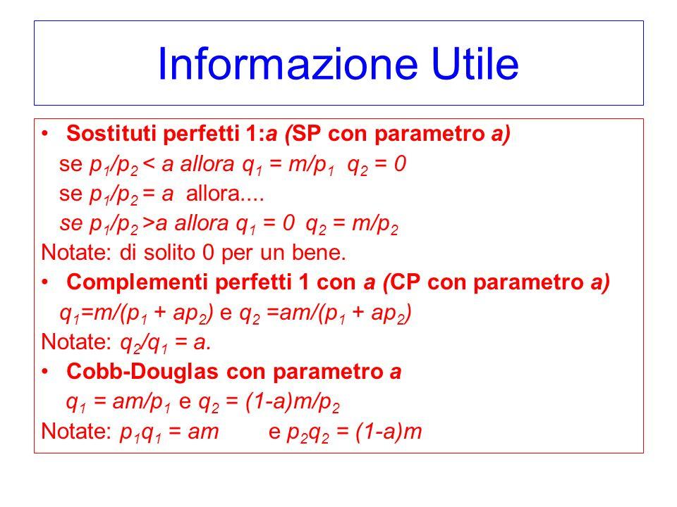 Informazione Utile Sostituti perfetti 1:a (SP con parametro a) se p 1 /p 2 < a allora q 1 = m/p 1 q 2 = 0 se p 1 /p 2 = a allora....