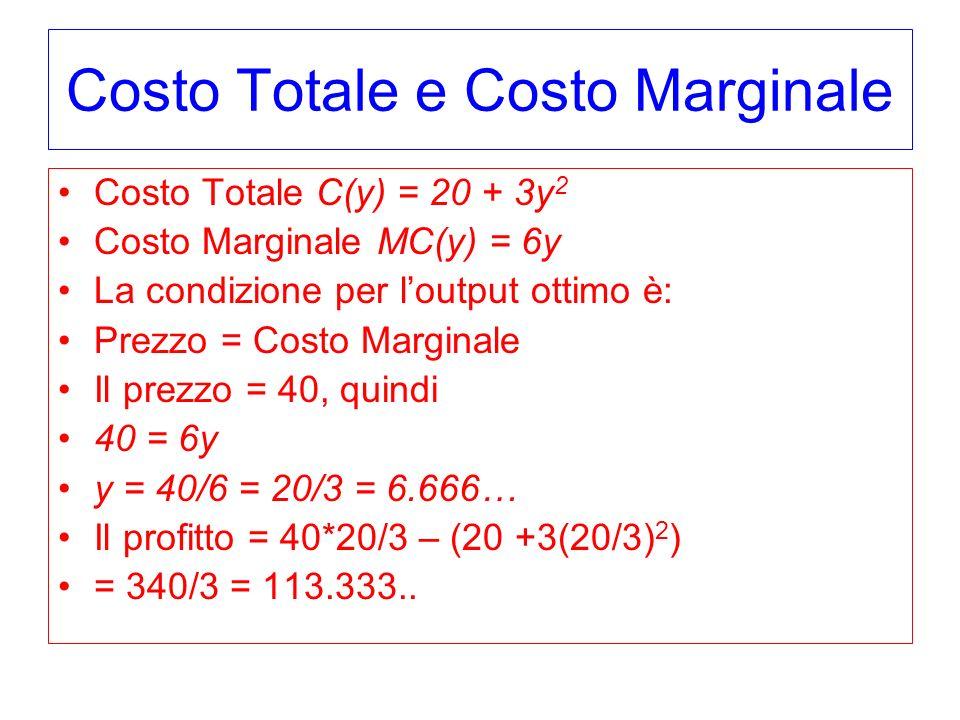 Costo Totale e Costo Marginale Costo Totale C(y) = 20 + 3y 2 Costo Marginale MC(y) = 6y La condizione per loutput ottimo è: Prezzo = Costo Marginale Il prezzo = 40, quindi 40 = 6y y = 40/6 = 20/3 = 6.666… Il profitto = 40*20/3 – (20 +3(20/3) 2 ) = 340/3 = 113.333..