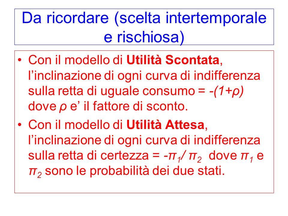 Da ricordare (scelta intertemporale e rischiosa) Con il modello di Utilità Scontata, linclinazione di ogni curva di indifferenza sulla retta di uguale consumo = -(1+ρ) dove ρ e il fattore di sconto.