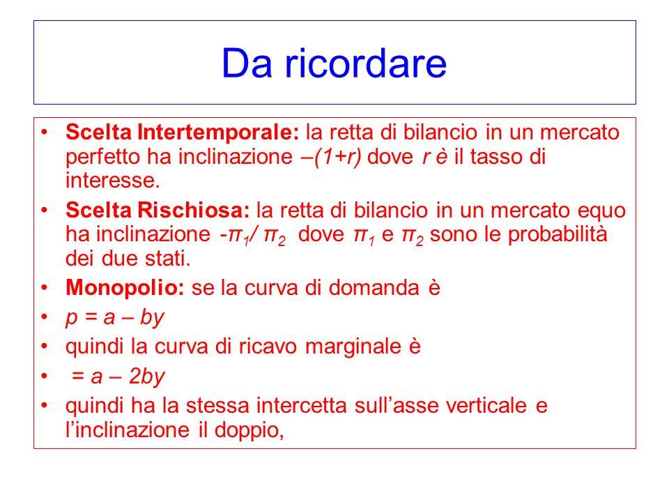 Da ricordare Scelta Intertemporale: la retta di bilancio in un mercato perfetto ha inclinazione –(1+r) dove r è il tasso di interesse. Scelta Rischios