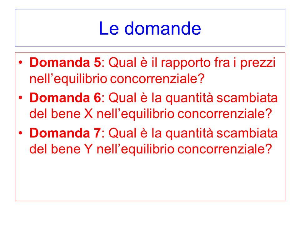 Le domande Domanda 5: Qual è il rapporto fra i prezzi nellequilibrio concorrenziale? Domanda 6: Qual è la quantità scambiata del bene X nellequilibrio