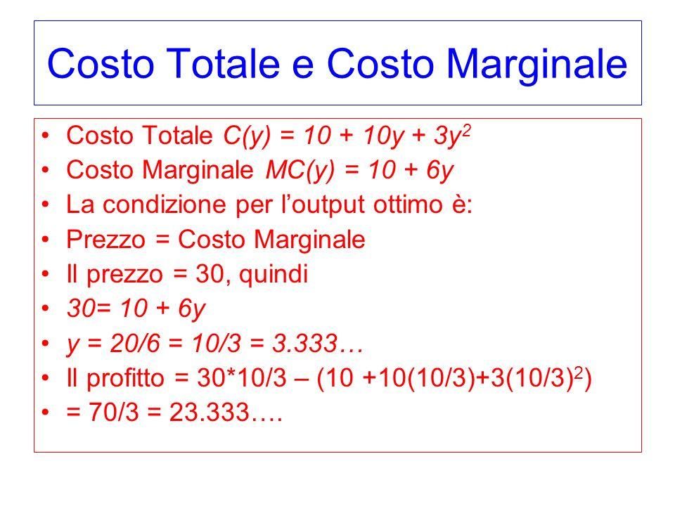 Costo Totale e Costo Marginale Costo Totale C(y) = 10 + 10y + 3y 2 Costo Marginale MC(y) = 10 + 6y La condizione per loutput ottimo è: Prezzo = Costo Marginale Il prezzo = 30, quindi 30= 10 + 6y y = 20/6 = 10/3 = 3.333… Il profitto = 30*10/3 – (10 +10(10/3)+3(10/3) 2 ) = 70/3 = 23.333….