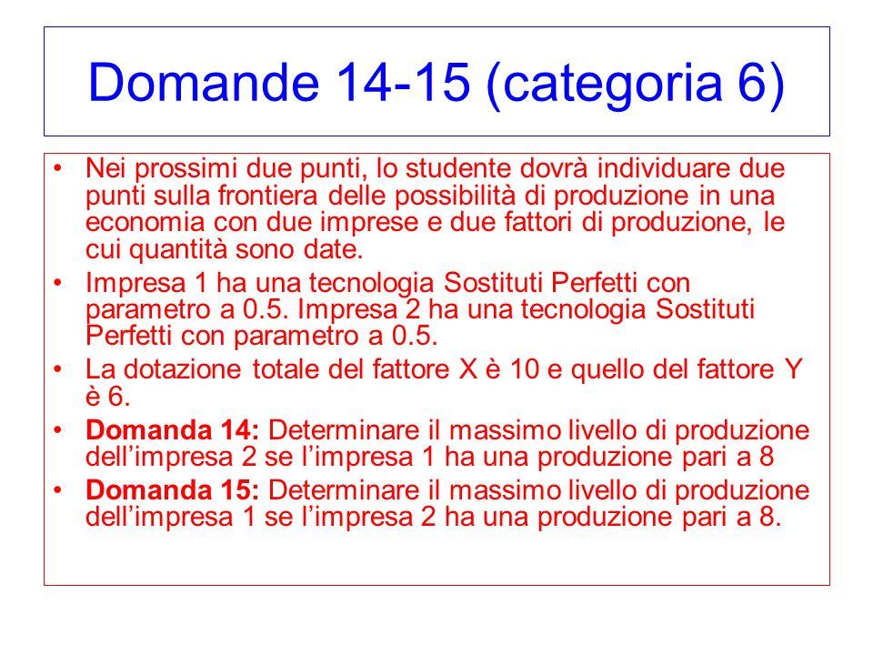 Domande 14-15 (categoria 6) Nei prossimi due punti, lo studente dovrà individuare due punti sulla frontiera delle possibilità di produzione in una economia con due imprese e due fattori di produzione, le cui quantità sono date.