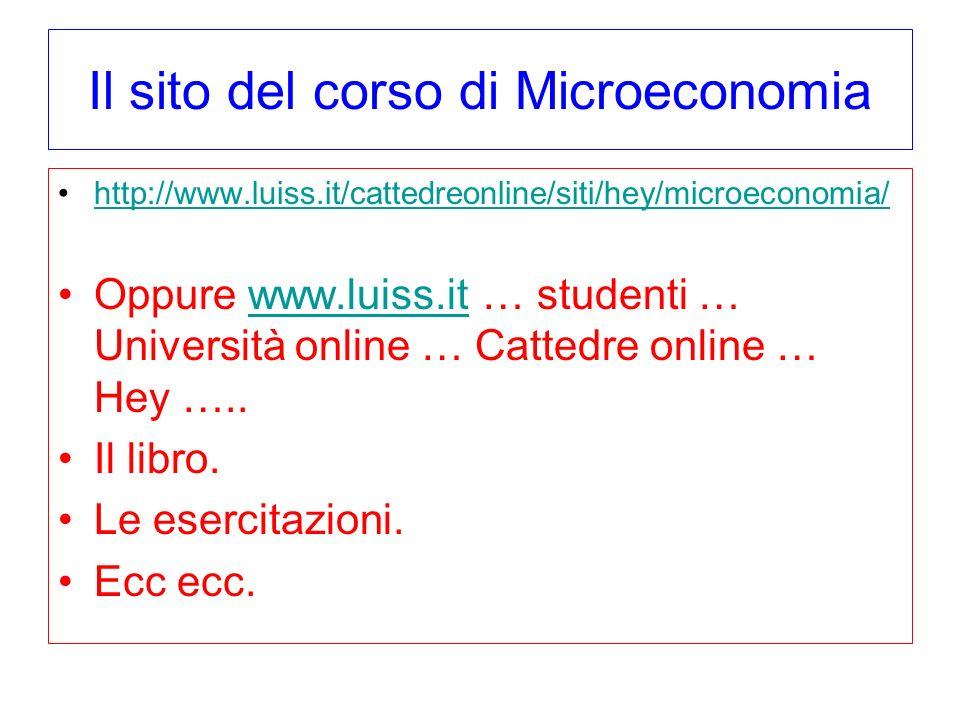 Il sito del corso di Microeconomia http://www.luiss.it/cattedreonline/siti/hey/microeconomia/ Oppure www.luiss.it … studenti … Università online … Cattedre online … Hey …..www.luiss.it Il libro.