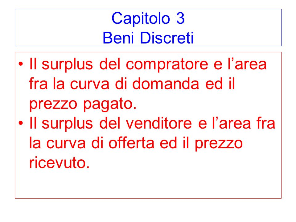 Capitolo 3 Beni Discreti Il surplus del compratore e larea fra la curva di domanda ed il prezzo pagato.