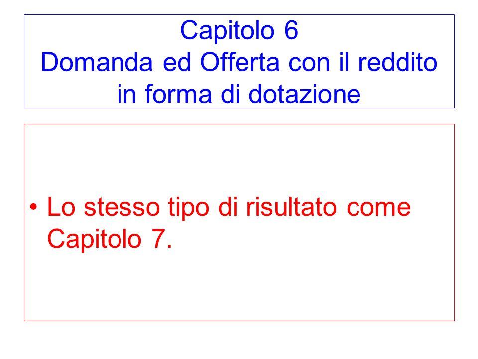 Capitolo 6 Domanda ed Offerta con il reddito in forma di dotazione Lo stesso tipo di risultato come Capitolo 7.