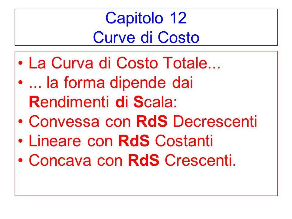 Capitolo 12 Curve di Costo La Curva di Costo Totale......