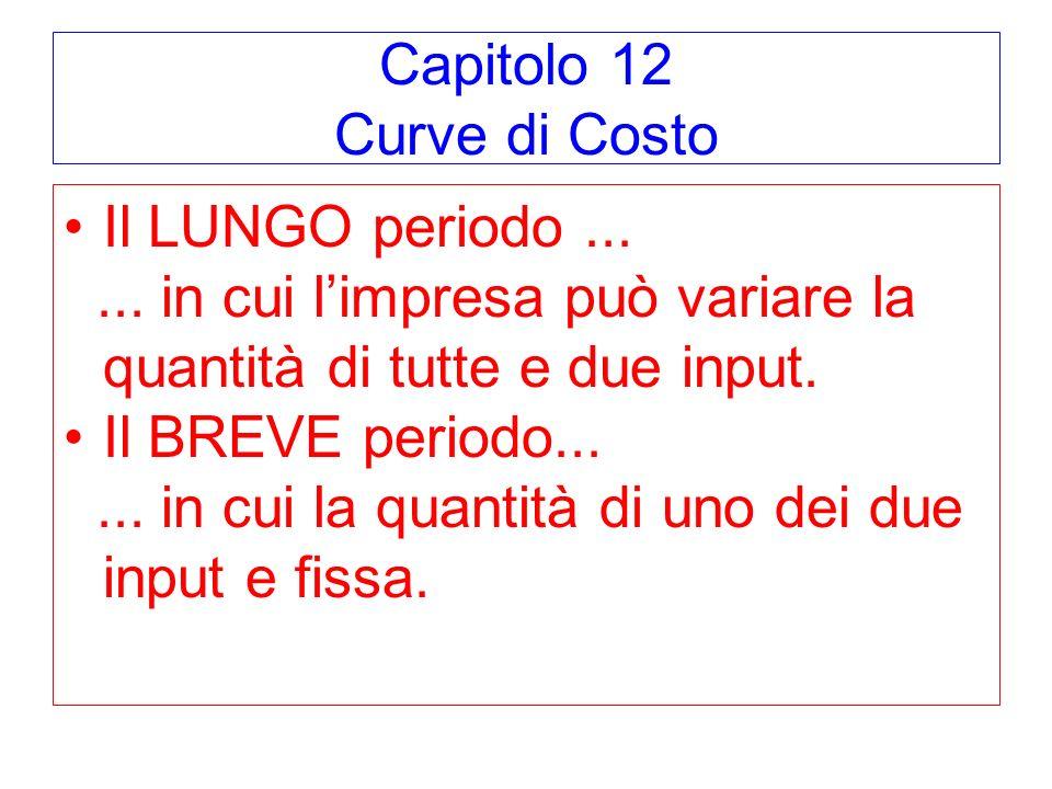 Capitolo 12 Curve di Costo Il LUNGO periodo......