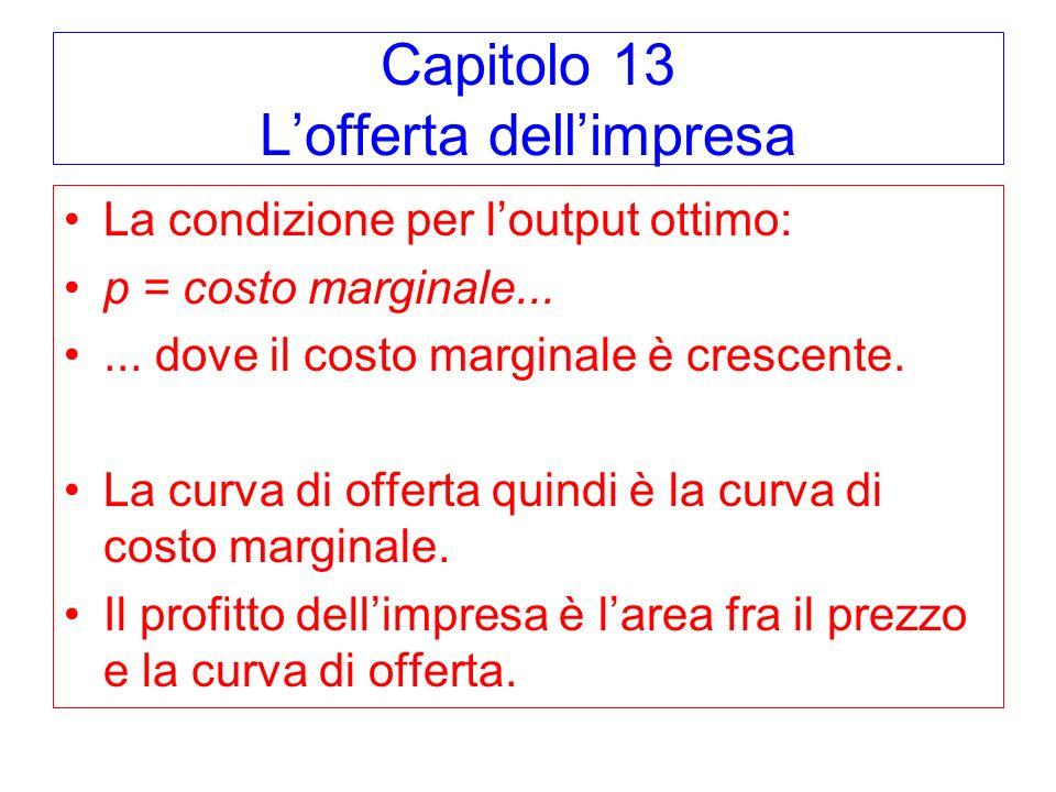 Capitolo 13 Lofferta dellimpresa La condizione per loutput ottimo: p = costo marginale......