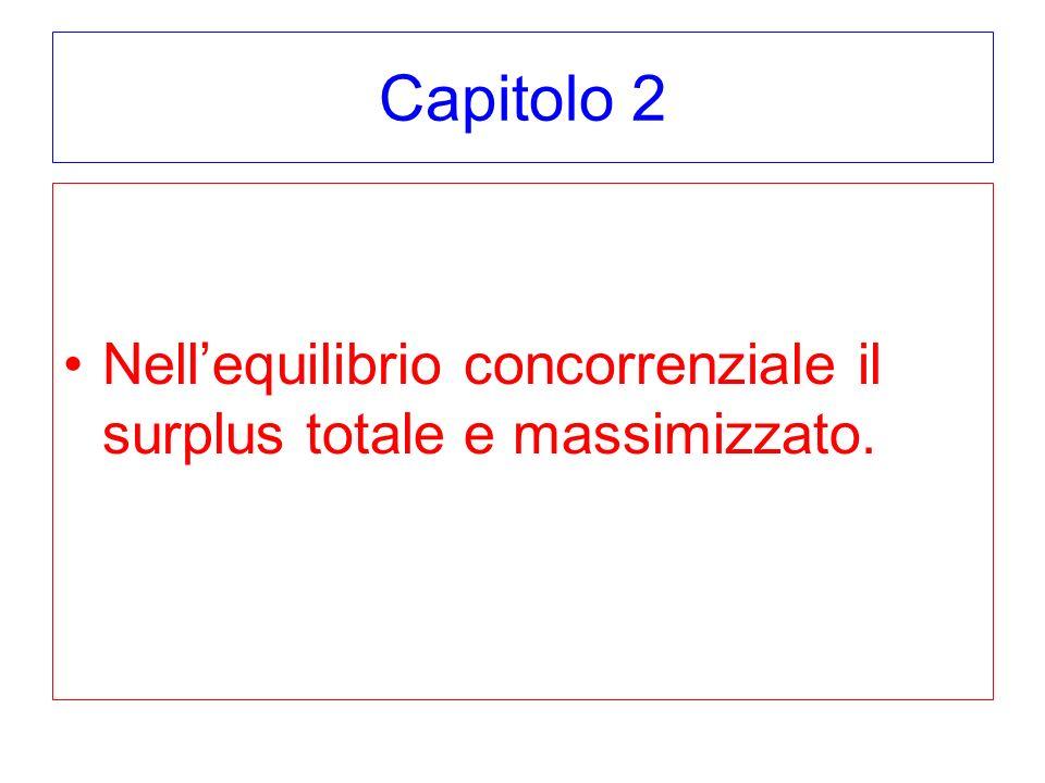 Capitolo 2 Nellequilibrio concorrenziale il surplus totale e massimizzato.
