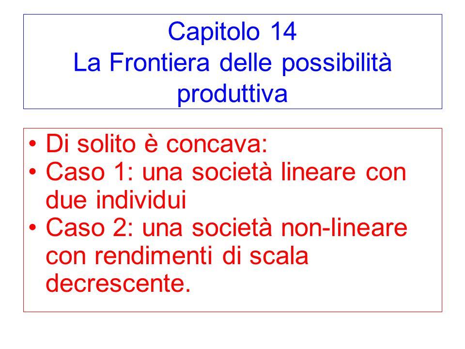 Capitolo 14 La Frontiera delle possibilità produttiva Di solito è concava: Caso 1: una società lineare con due individui Caso 2: una società non-lineare con rendimenti di scala decrescente.