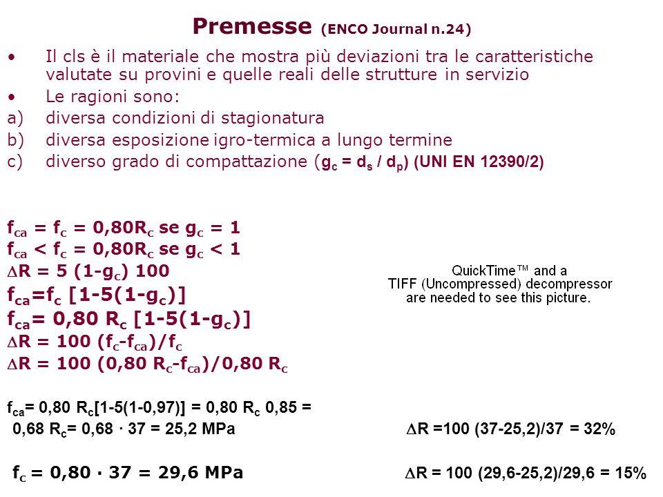 Premesse (ENCO Journal n.24) Il cls è il materiale che mostra più deviazioni tra le caratteristiche valutate su provini e quelle reali delle strutture