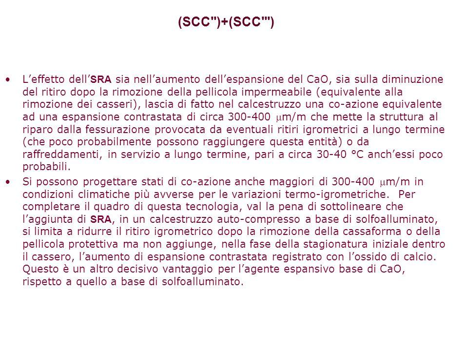 (SCC'')+(SCC''') Leffetto dell SRA sia nellaumento dellespansione del CaO, sia sulla diminuzione del ritiro dopo la rimozione della pellicola impermea