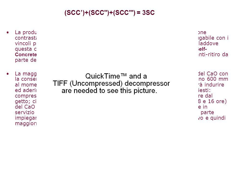 (SCC)+(SCC'')+(SCC''') = 3SC La produzione di un SCC+SCC, cioè privo di ritiro e con una espansione contrastata residua di 300-400 m/m in servizio, no
