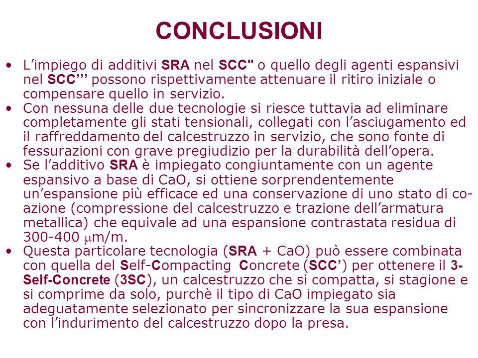 CONCLUSIONI Limpiego di additivi SRA nel SCC'' o quello degli agenti espansivi nel SCC possono rispettivamente attenuare il ritiro iniziale o compensa