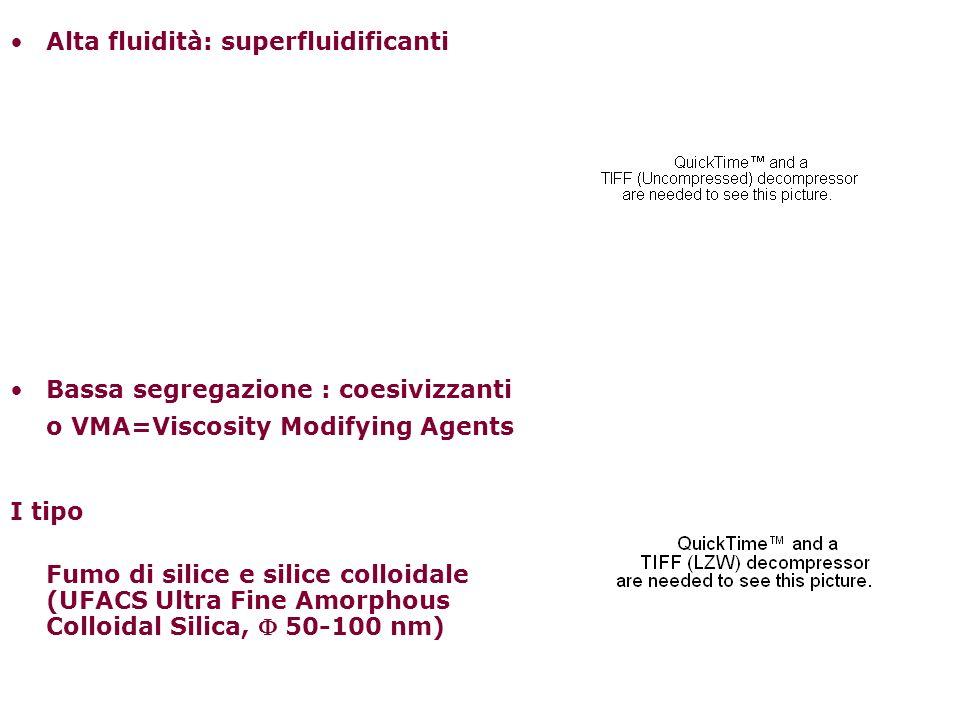 Alta fluidità: superfluidificanti Bassa segregazione : coesivizzanti o VMA=Viscosity Modifying Agents I tipo Fumo di silice e silice colloidale (UFACS
