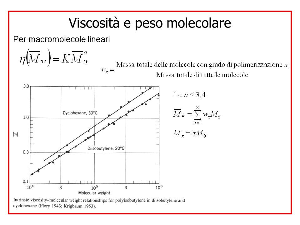Viscosità e peso molecolare Per macromolecole lineari