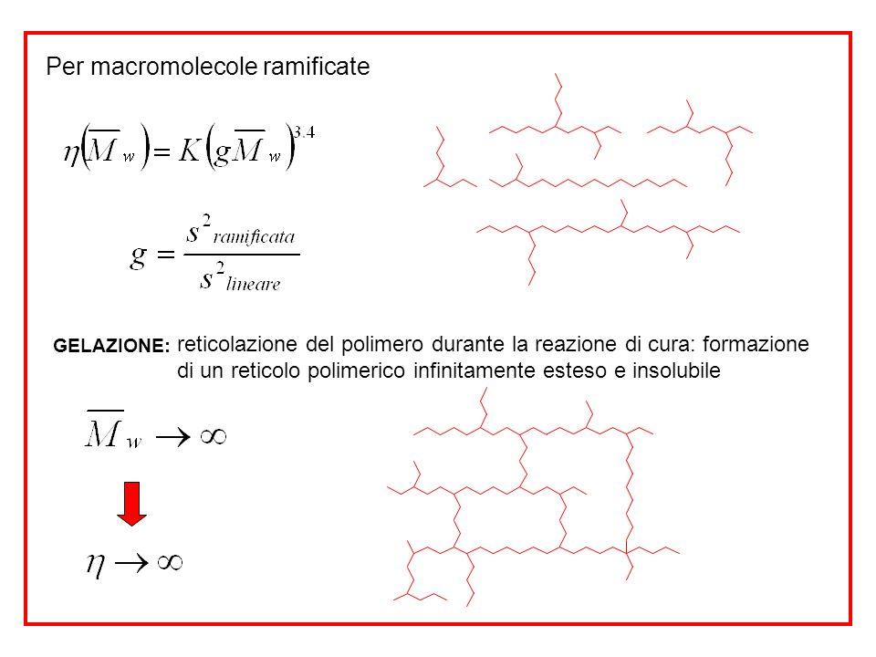 Per macromolecole ramificate GELAZIONE: reticolazione del polimero durante la reazione di cura: formazione di un reticolo polimerico infinitamente est
