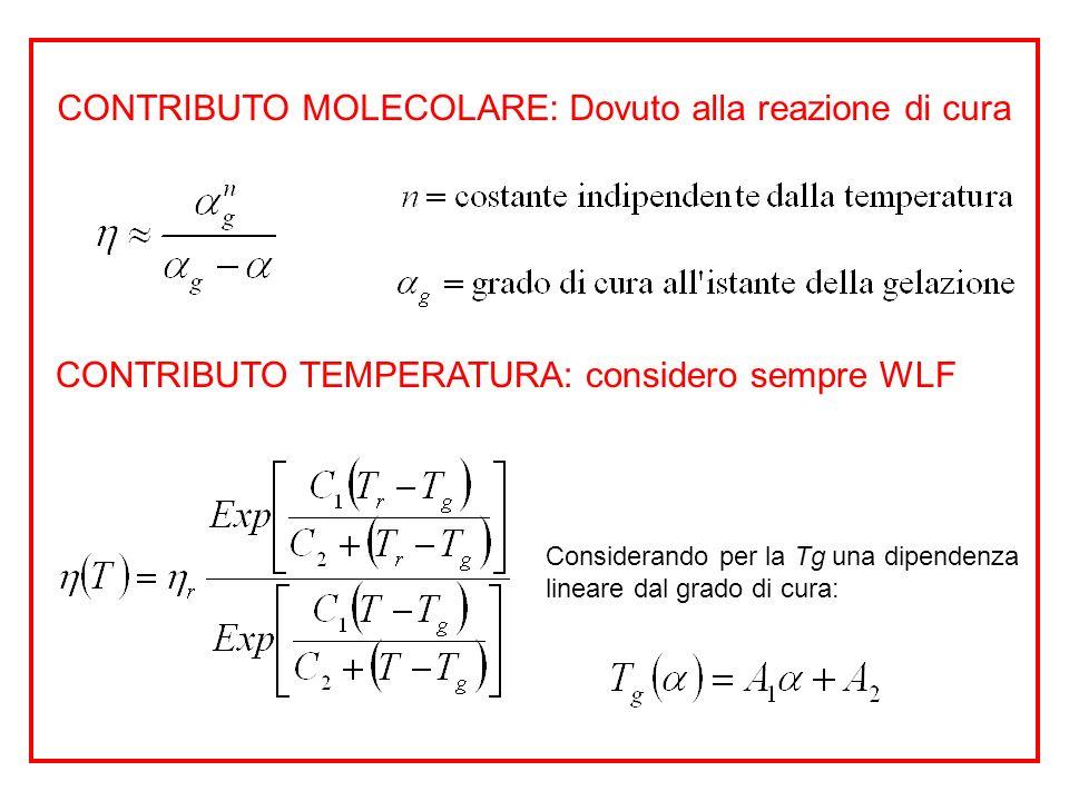 CONTRIBUTO MOLECOLARE: Dovuto alla reazione di cura CONTRIBUTO TEMPERATURA: considero sempre WLF Considerando per la Tg una dipendenza lineare dal gra
