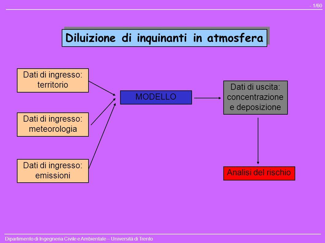 Dipartimento di Ingegneria Civile e Ambientale – Università di Trento - 1/60 Diluizione di inquinanti in atmosfera Dati di ingresso: territorio Dati d