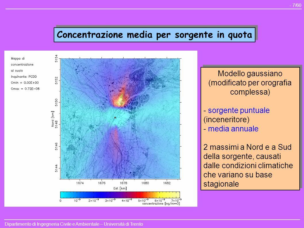 Dipartimento di Ingegneria Civile e Ambientale – Università di Trento - 7/60 Concentrazione media per sorgente in quota Modello gaussiano (modificato
